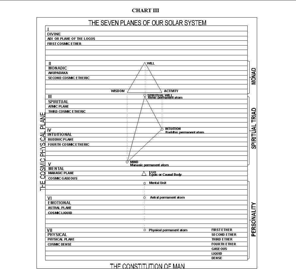Planes Diagram2