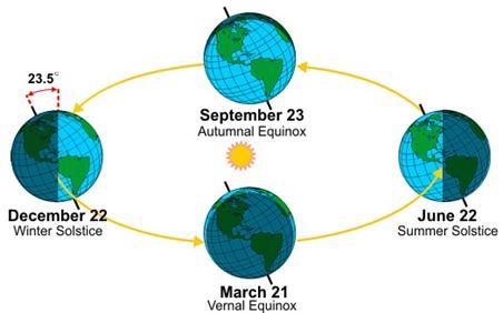 solstice2.jpg