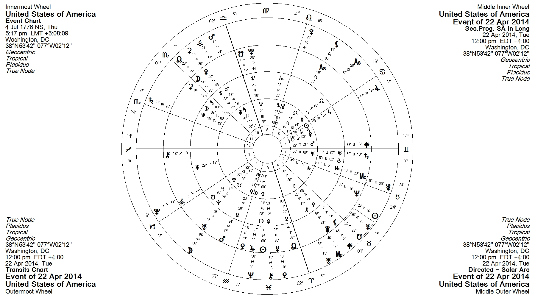 Cancer 2012 homeless usa pluto uranus japan assange sabian symbols for 14 degrees of the cardinal cross10 the following symbols are self explanatory and may invoke intuitional insights buycottarizona