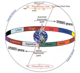 celestial sphere.png
