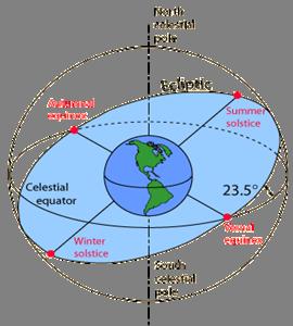 celestialsphere2.gif