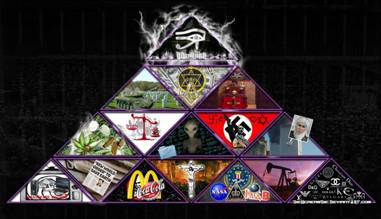 http://images.bwog.com/wp-content/uploads/2012/09/smallWorld_conspiracies_pyramid.jpg