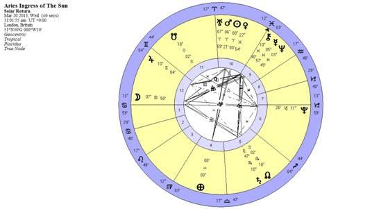 equinox aries.jpg