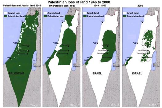 Palestinian Loss of Land 1948-2000.