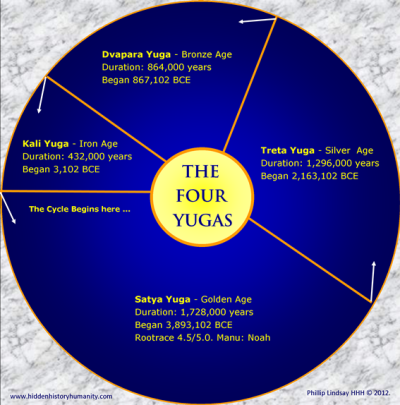4 yuga wheel sml