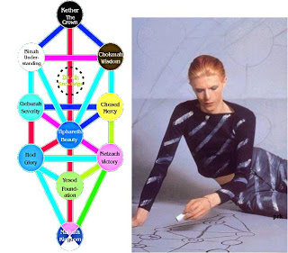 bowie and the tree of life