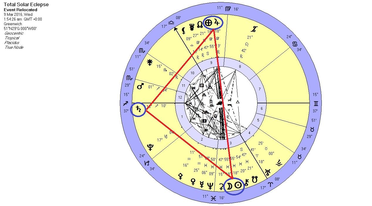 eclipsemar16