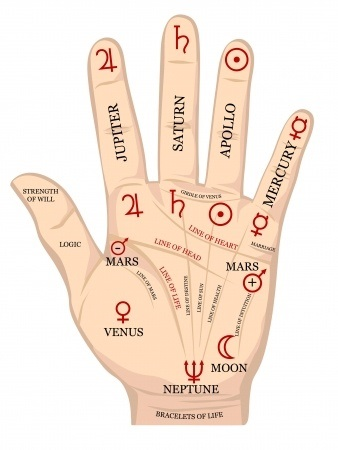 palmistry-hand
