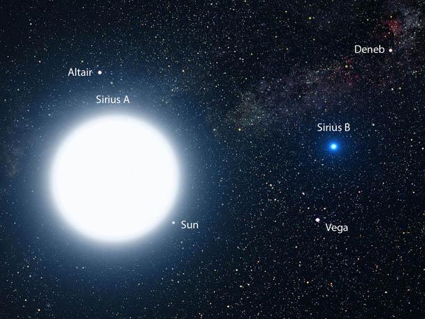 Capricorn (Jan ) 2018: Saturn  Sirius  Santa  Haley  Kushner  USA