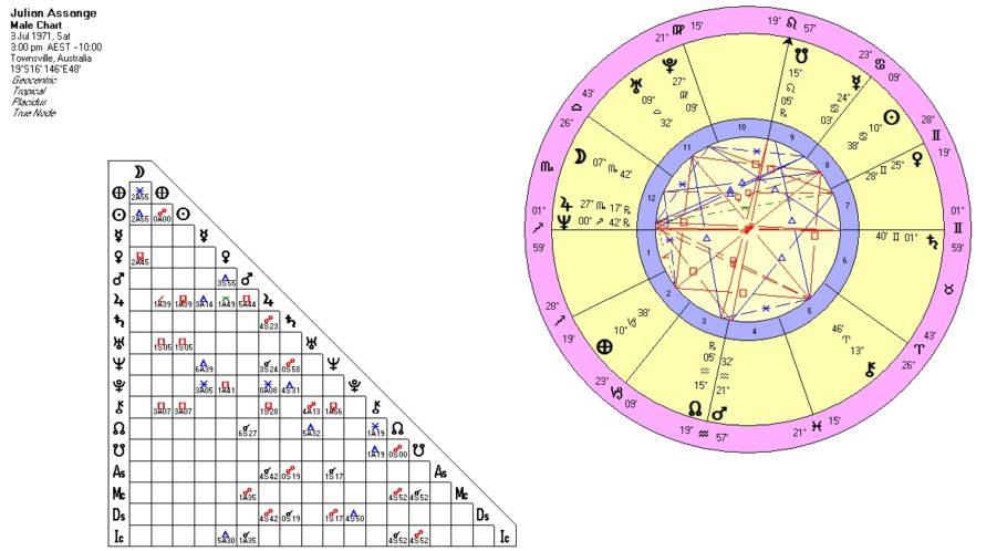 Sagittarius 2018: Jupiter  Nicholas Roerich  Belgium-Brexit